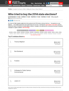 who tried to buy the state 2014